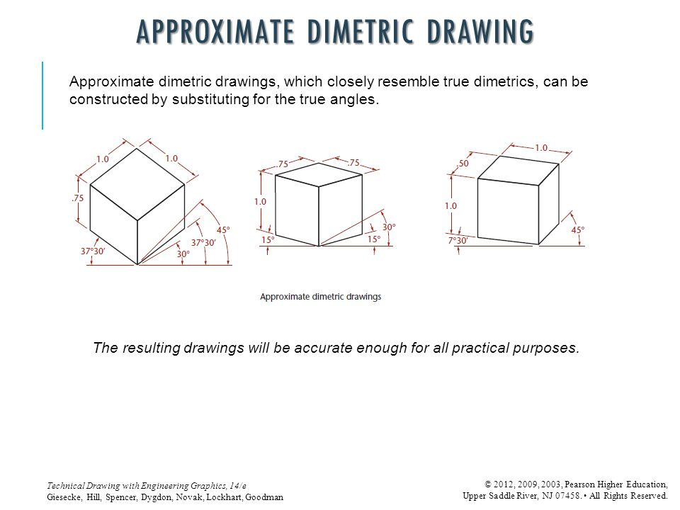 APPROXIMATE DIMETRIC DRAWING