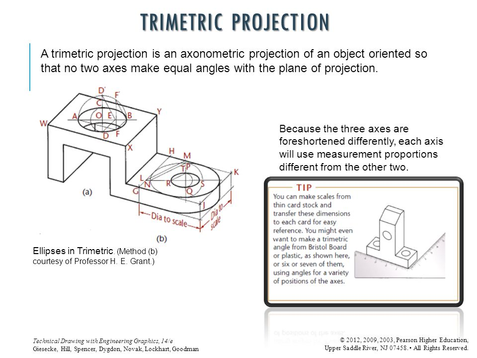 TRIMETRIC PROJECTION