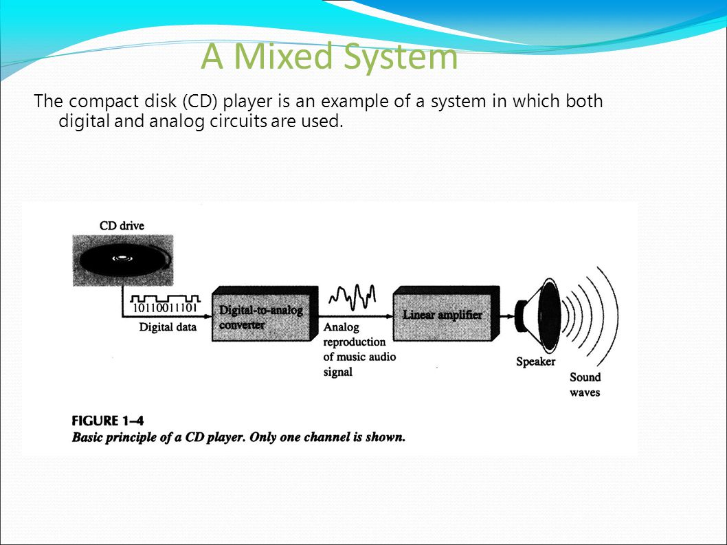 Digital System Advantage Scope Future Possibilities Ppt Video Dvd Player Circuits Electronic Circuit 11 A Mixed The Compact Disk Cd Is An Example Of In Which Both And Analog Are Used