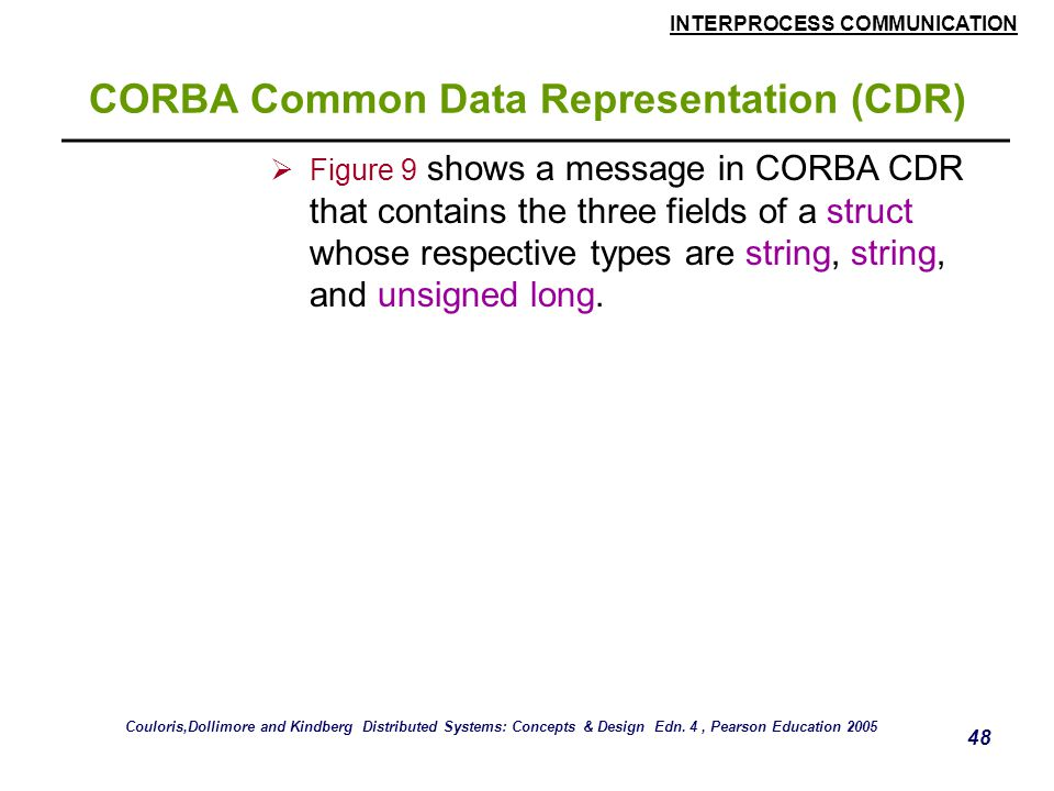 CORBA Common Data Representation (CDR)