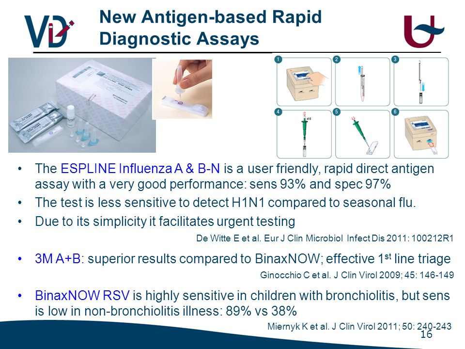 New Antigen-based Rapid Diagnostic Assays