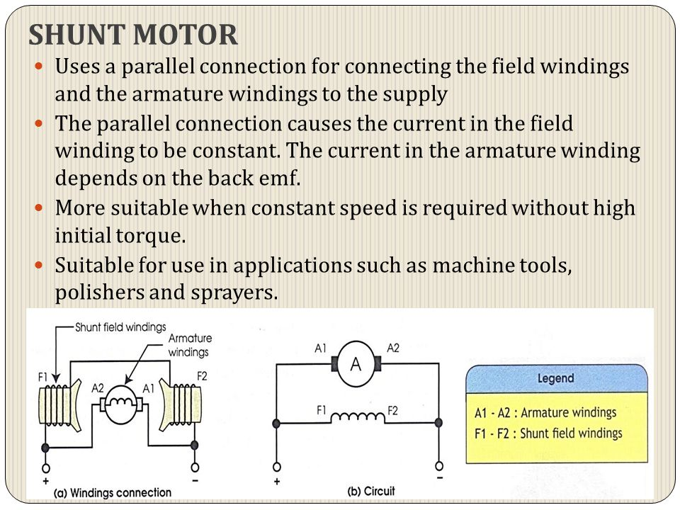 SHUNT MOTOR Uses a parallel connection for connecting the field windings and the armature windings to the supply.