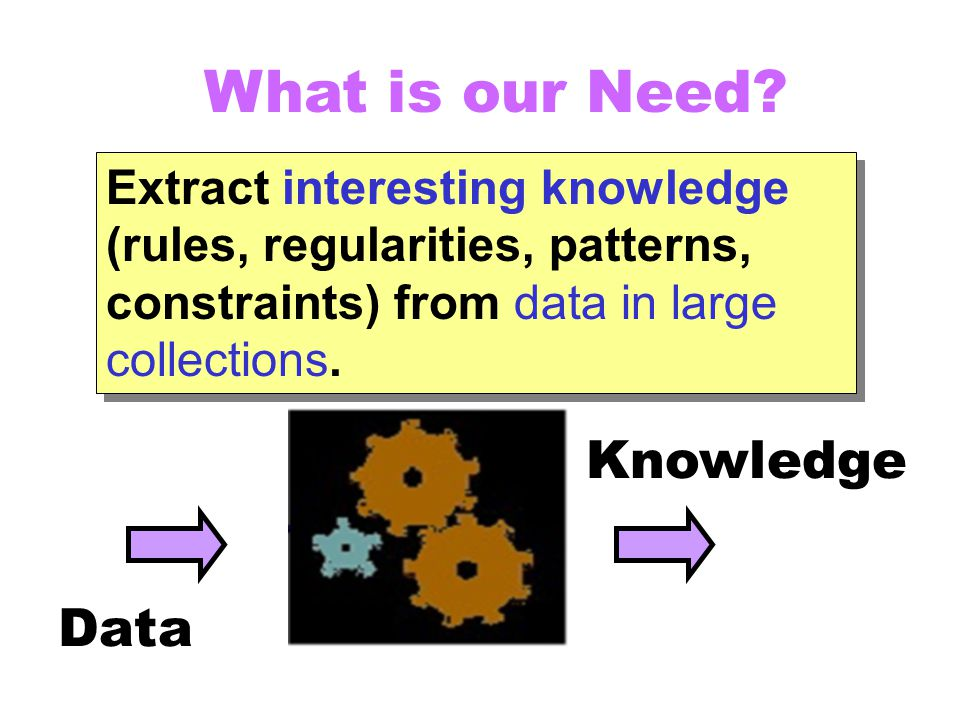 What is our Need Knowledge Data