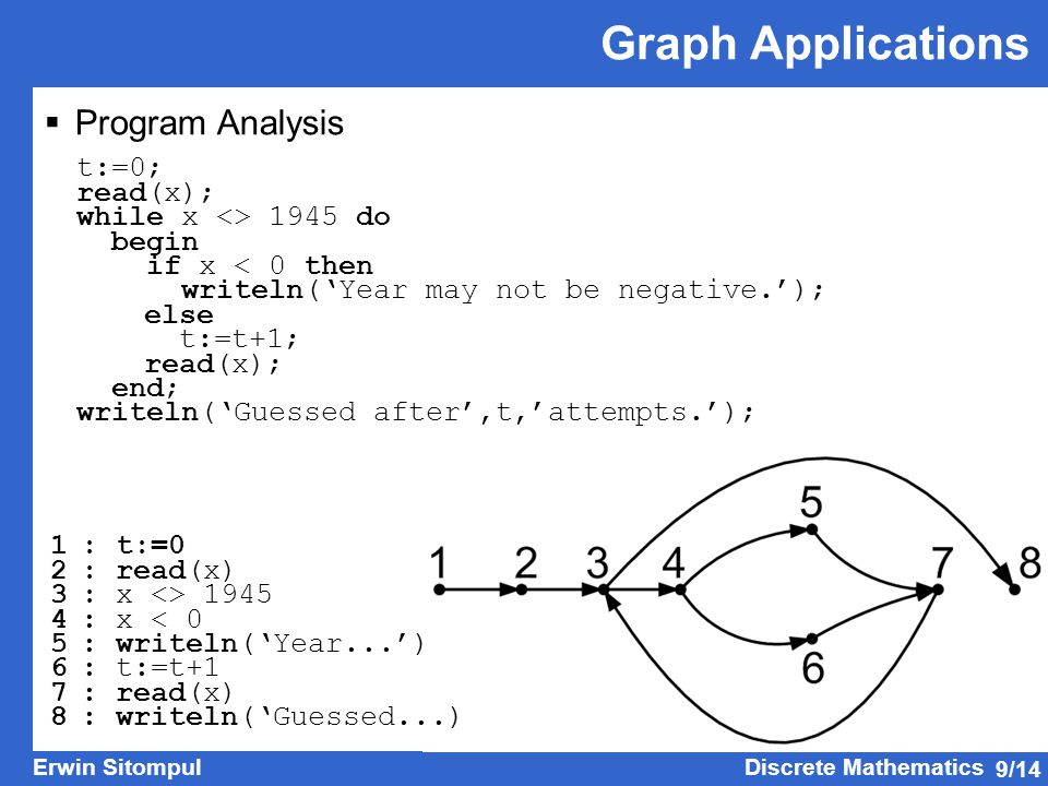 Graph Applications Program Analysis t:=0; read(x);