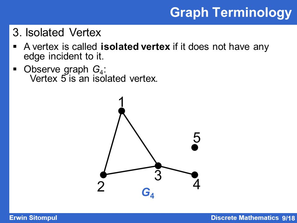 Graph Terminology 3. Isolated Vertex G4