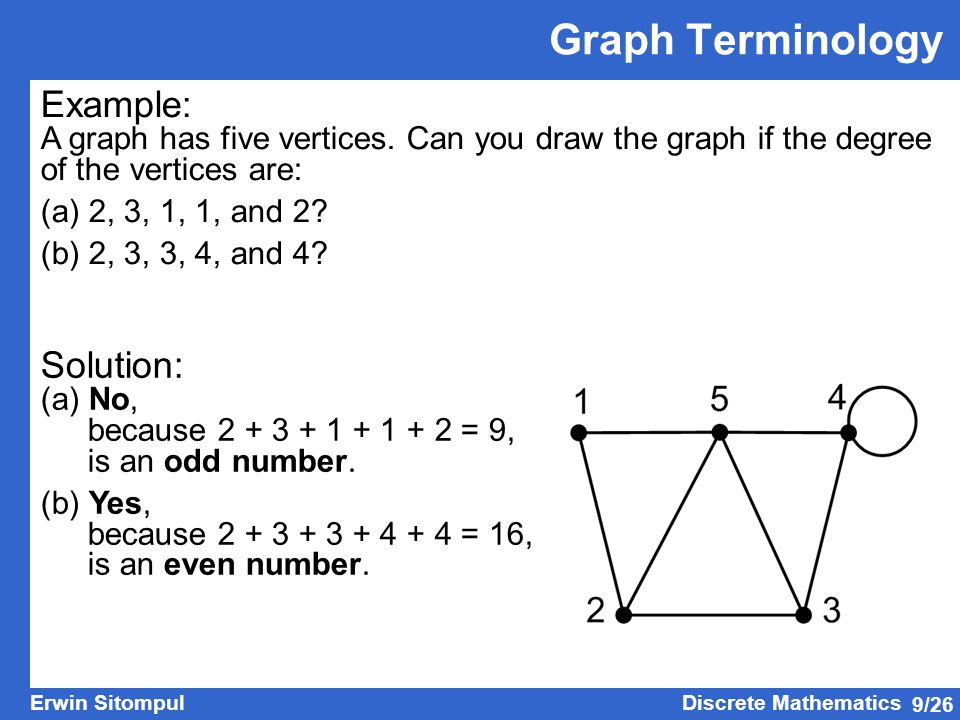 Graph Terminology Example: Solution: