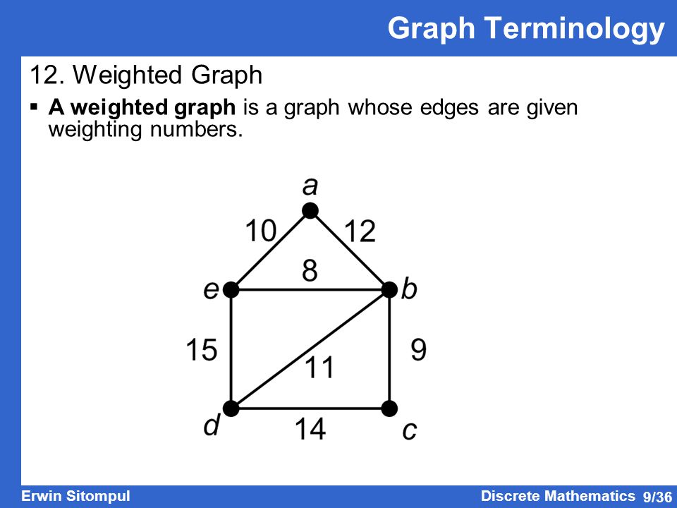 Graph Terminology 12. Weighted Graph
