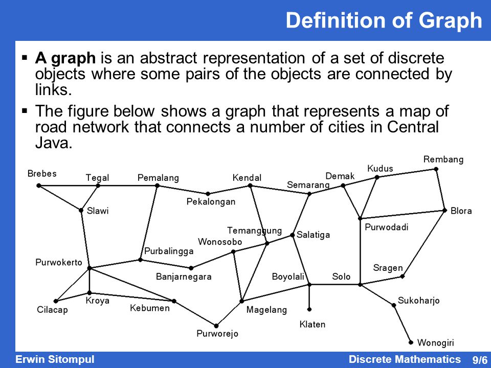 Definition of Graph A graph is an abstract representation of a set of discrete objects where some pairs of the objects are connected by links.
