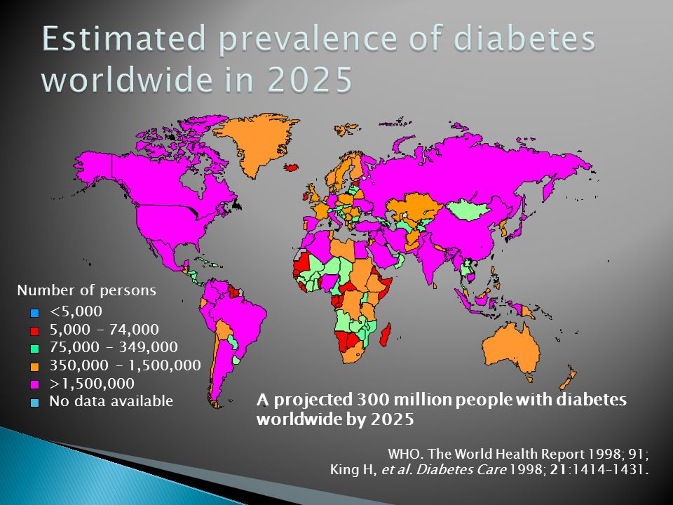 Estimated prevalence of diabetes worldwide in 2025