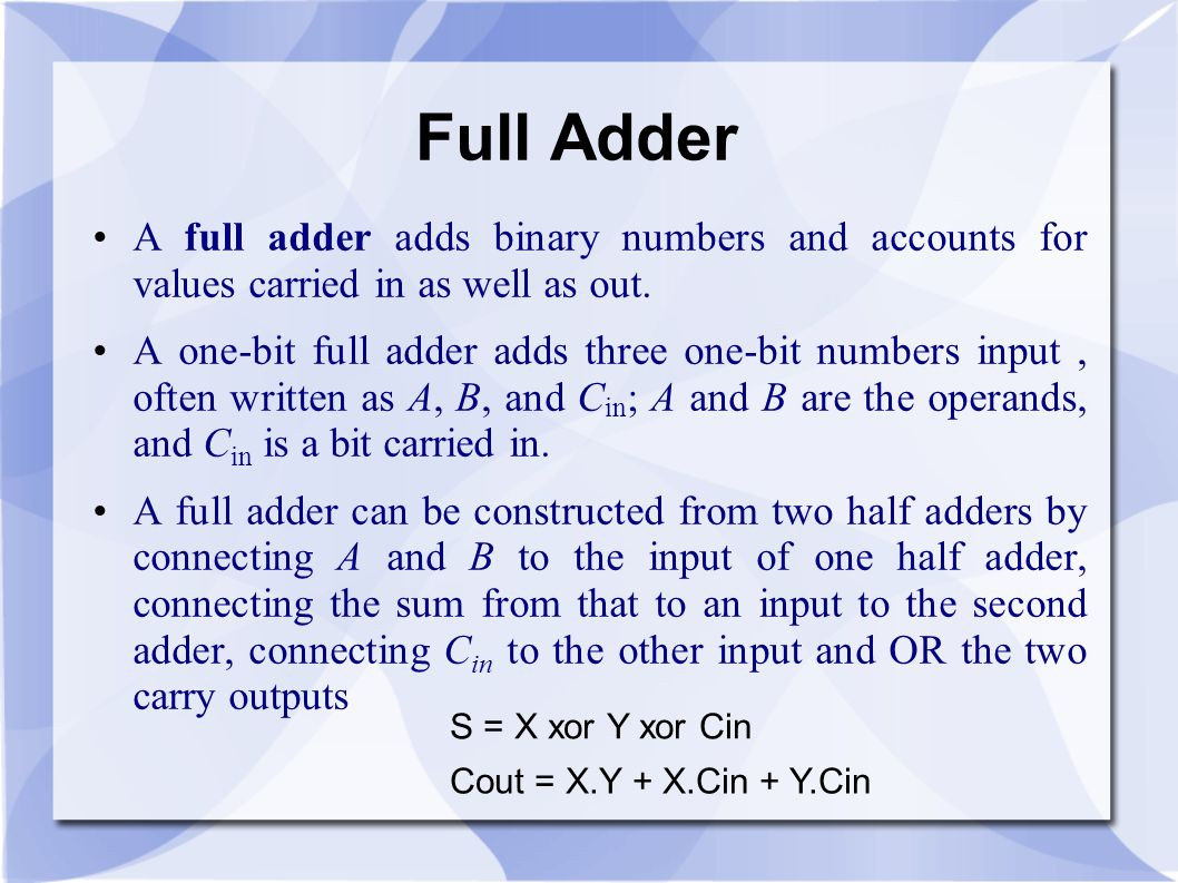 Adder Half Full Ppt Download In Block Diagram Form The 2 Bit Looks Like 9