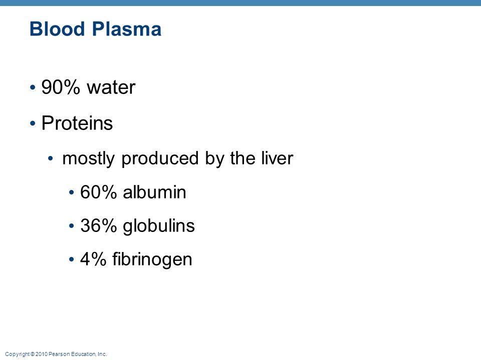 Blood Plasma 90% water Proteins mostly produced by the liver