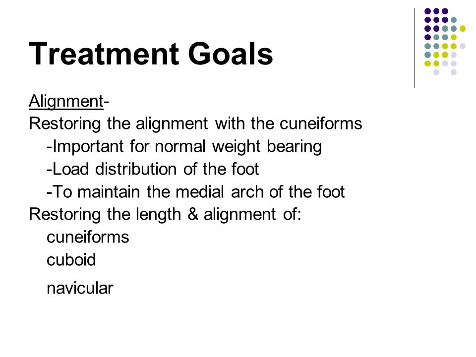 Treatment Goals Alignment- Restoring the alignment with the cuneiforms