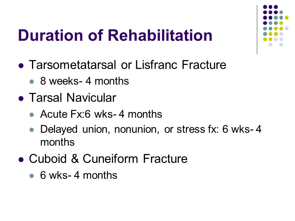 Duration of Rehabilitation