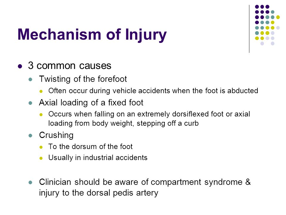 Mechanism of Injury 3 common causes Twisting of the forefoot