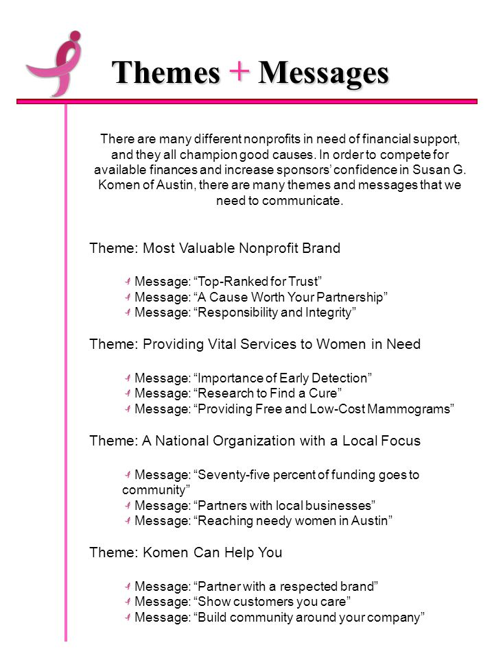 Themes + Messages Theme: Most Valuable Nonprofit Brand