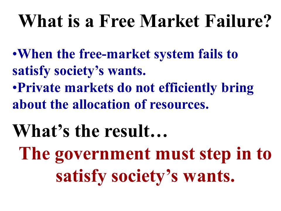 What is a Free Market Failure