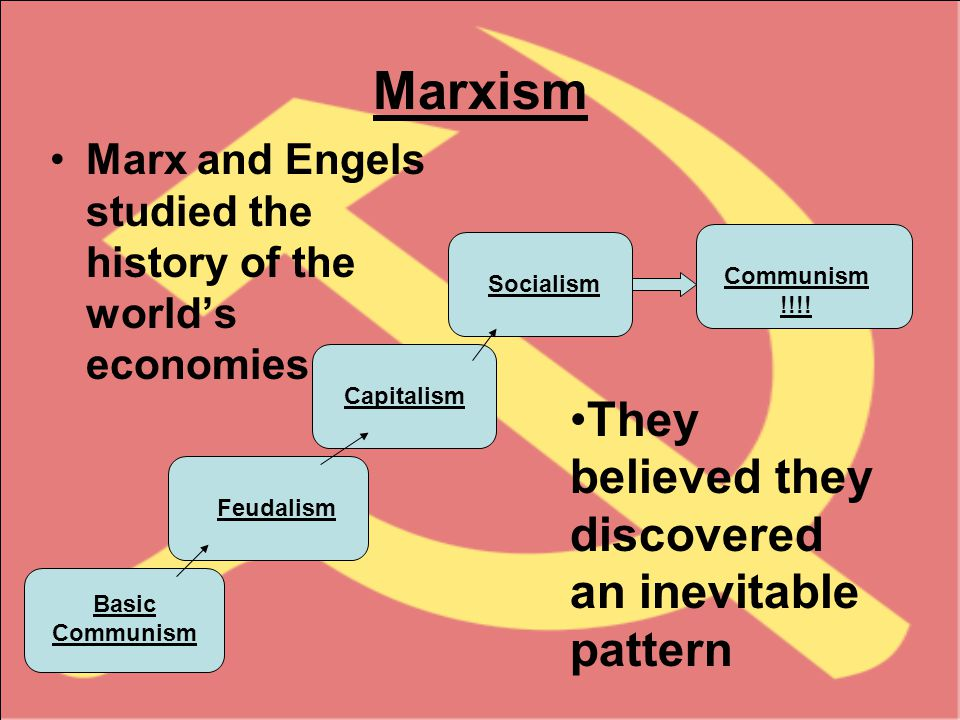 Marxism They believed they discovered an inevitable pattern