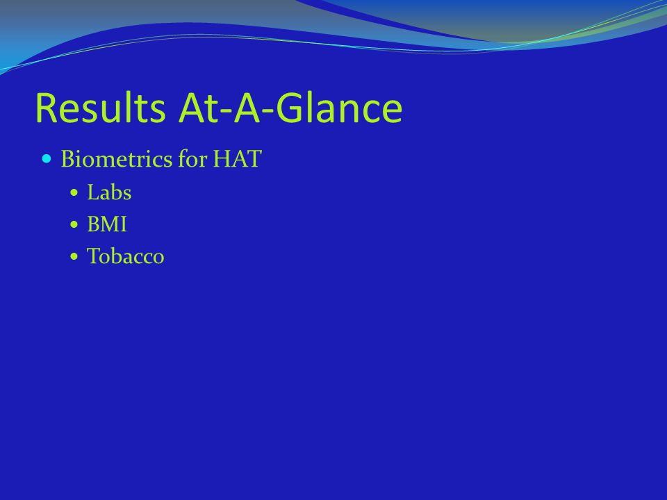 Results At-A-Glance Biometrics for HAT Labs BMI Tobacco