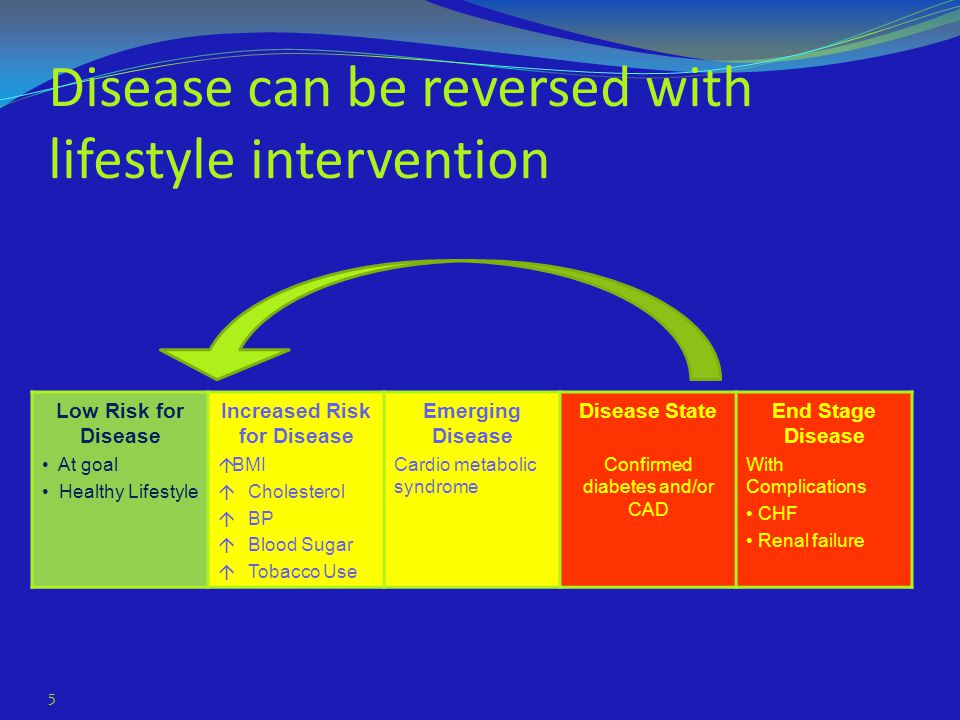 Disease can be reversed with lifestyle intervention