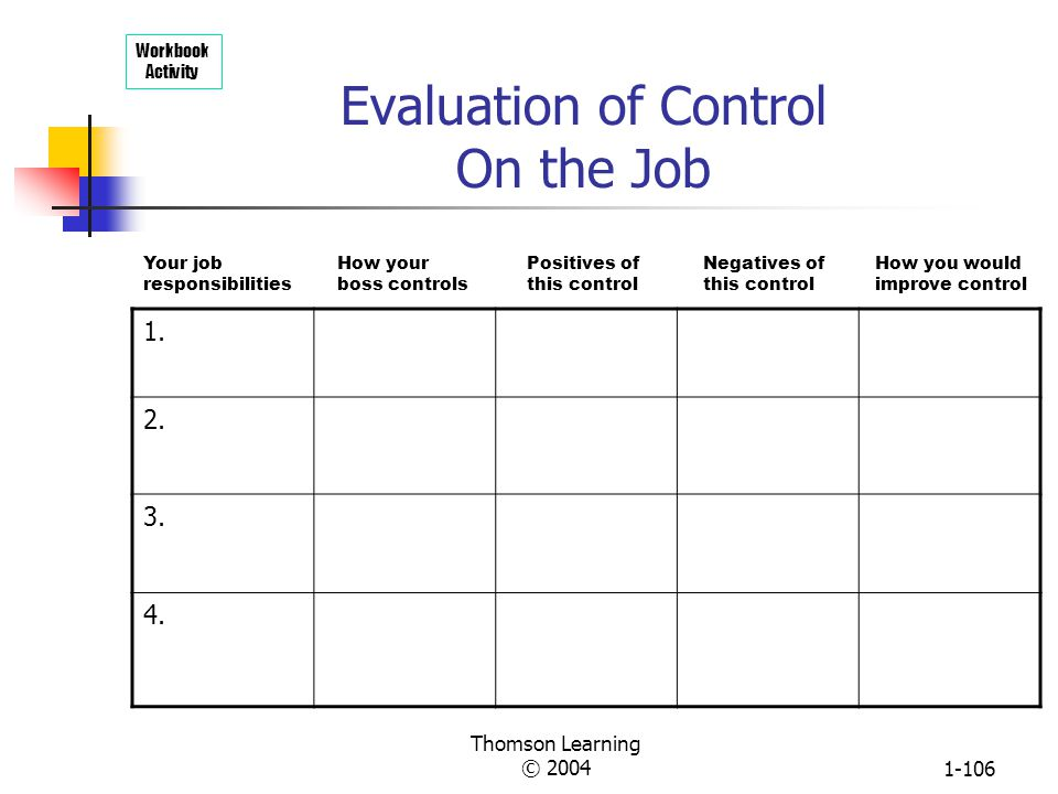 Evaluation of Control On the Job