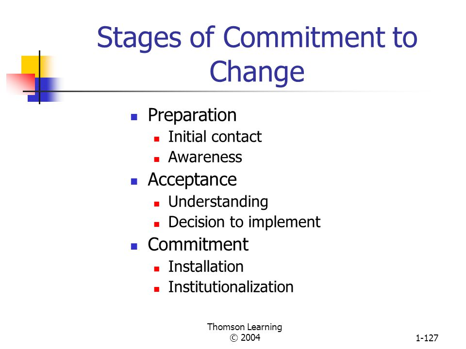 Stages of Commitment to Change