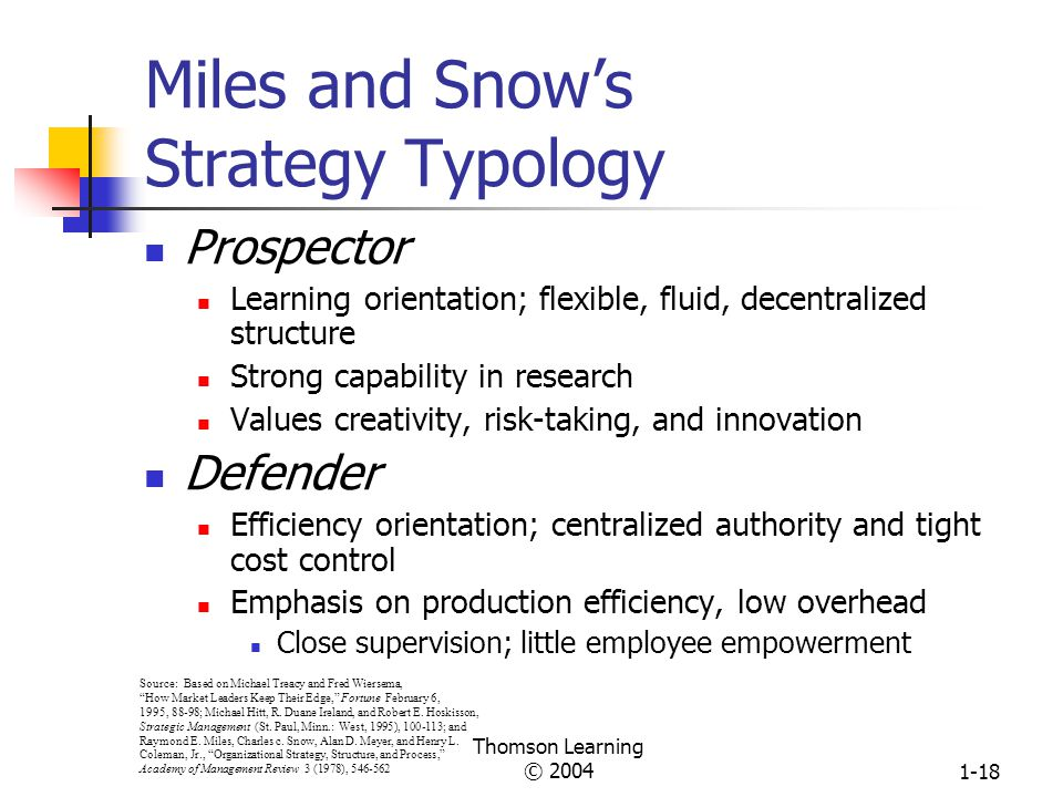 Miles and Snow's Strategy Typology