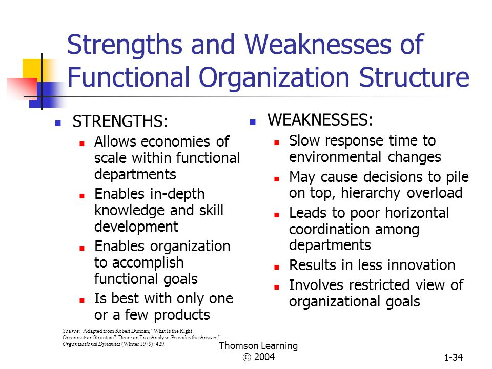 Strengths and Weaknesses of Functional Organization Structure