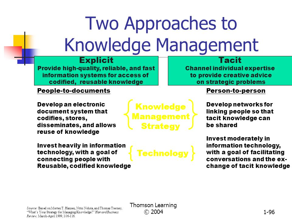 Two Approaches to Knowledge Management
