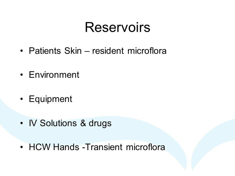 Reservoirs Patients Skin – resident microflora Environment Equipment