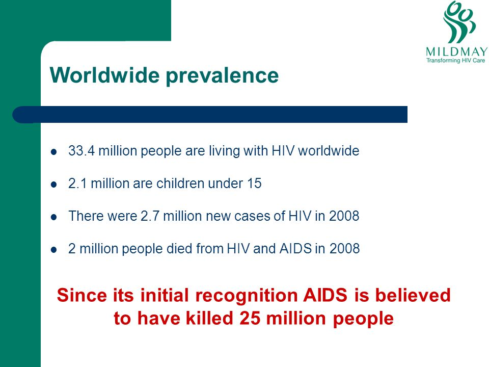 Worldwide prevalence 33.4 million people are living with HIV worldwide. 2.1 million are children under 15.