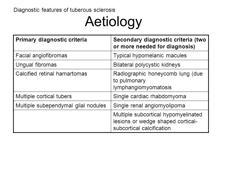 Aetiology Diagnostic features of tuberous sclerosis