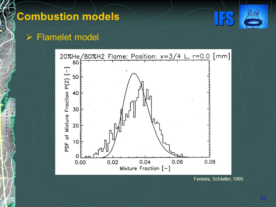 Combustion models Flamelet model Ferreira, Schlatter, 1995