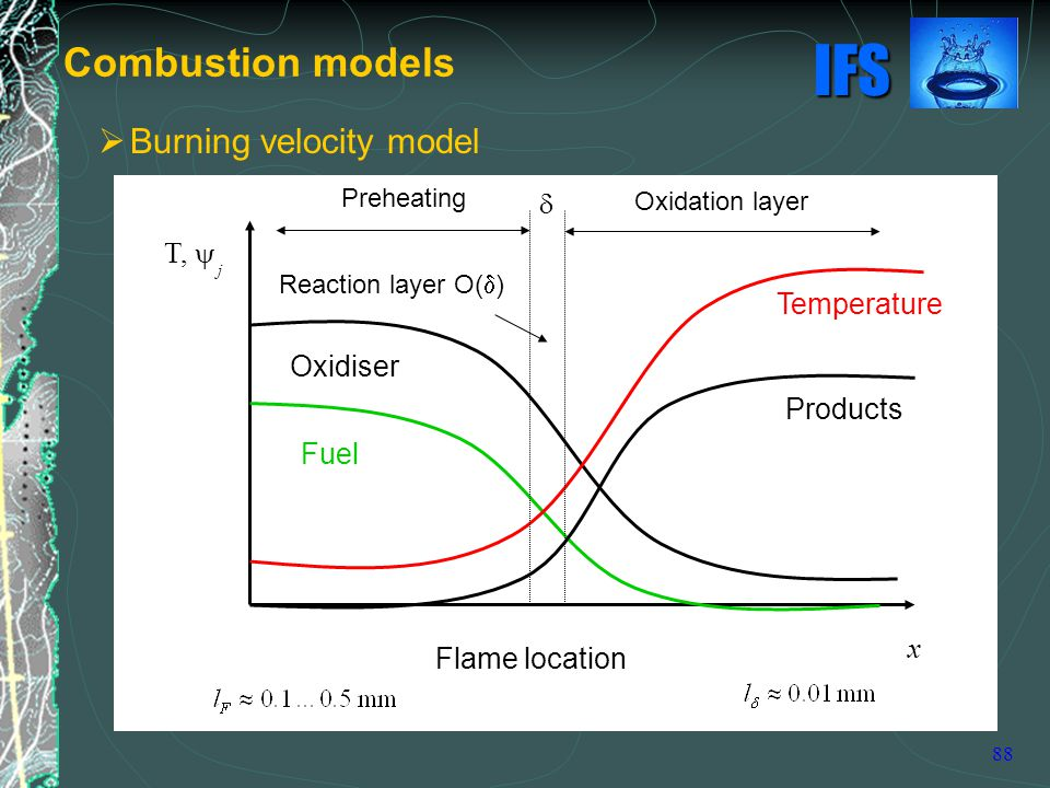 Combustion models Burning velocity model  T,  Temperature Oxidiser
