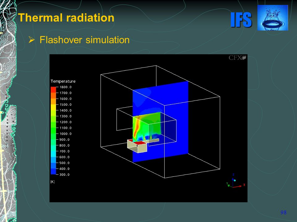 Thermal radiation Flashover simulation