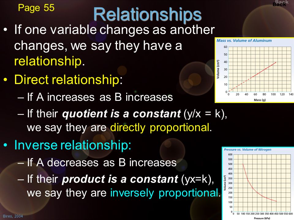 Relationships Page 55. If one variable changes as another changes, we say they have a relationship.