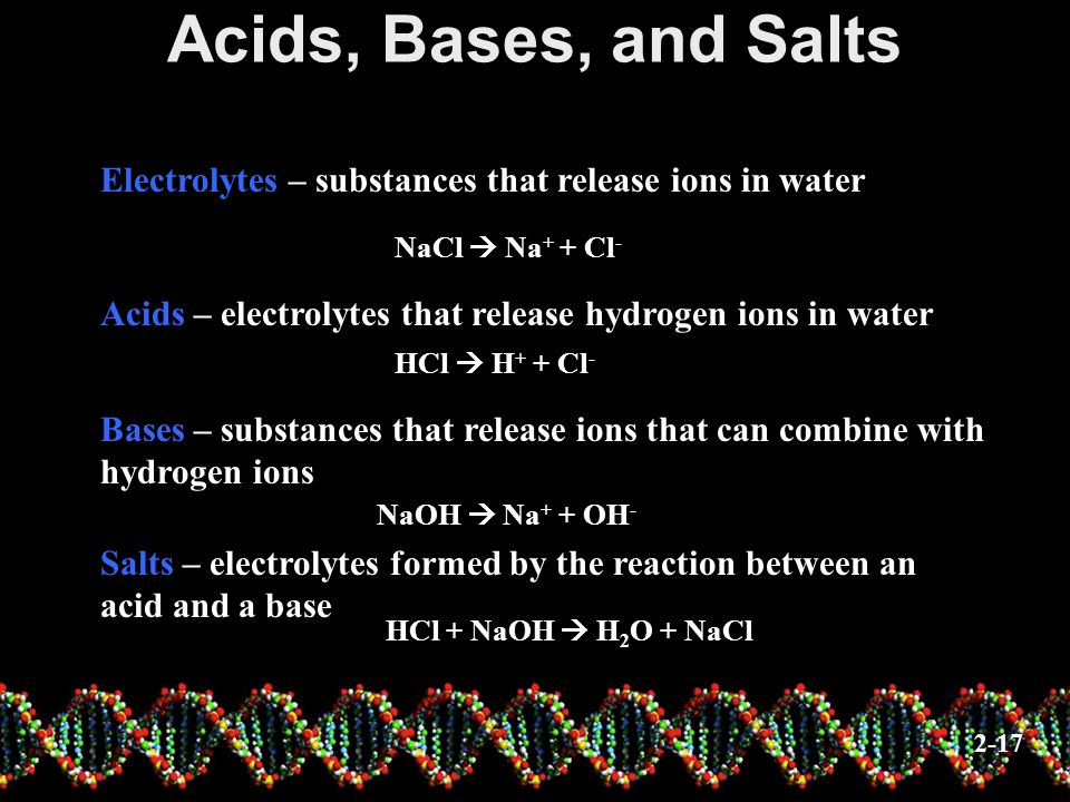 Acids, Bases, and Salts Electrolytes – substances that release ions in water. NaCl  Na+ + Cl-