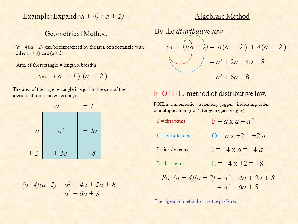 Example: Expand (a + 4) ( a + 2) Algebraic Method