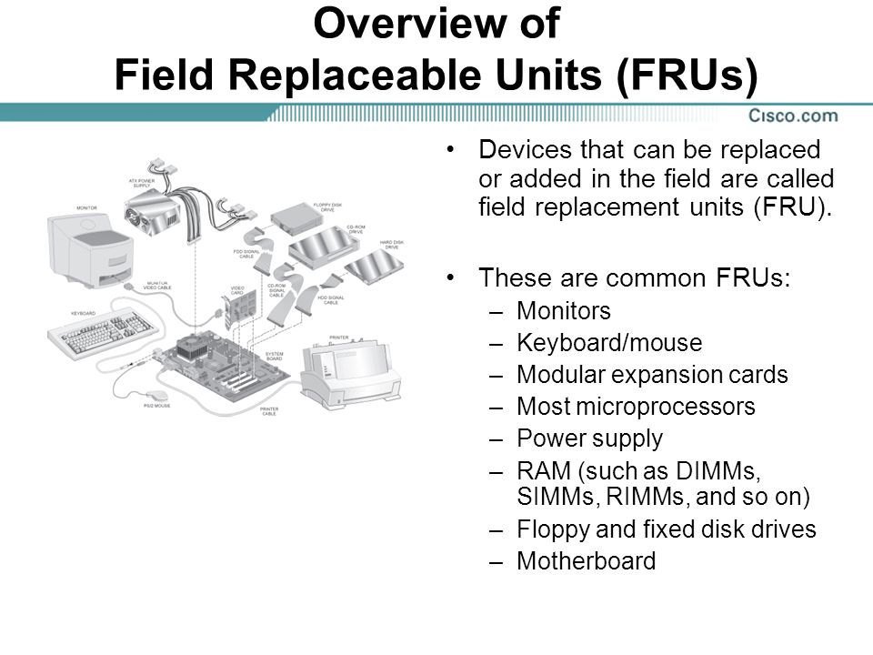 Overview of Field Replaceable Units (FRUs)