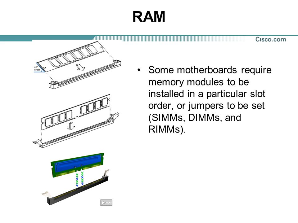 RAM Some motherboards require memory modules to be installed in a particular slot order, or jumpers to be set (SIMMs, DIMMs, and RIMMs).