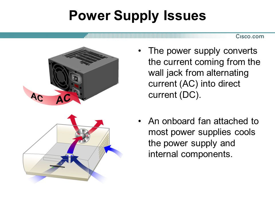 Power Supply Issues The power supply converts the current coming from the wall jack from alternating current (AC) into direct current (DC).