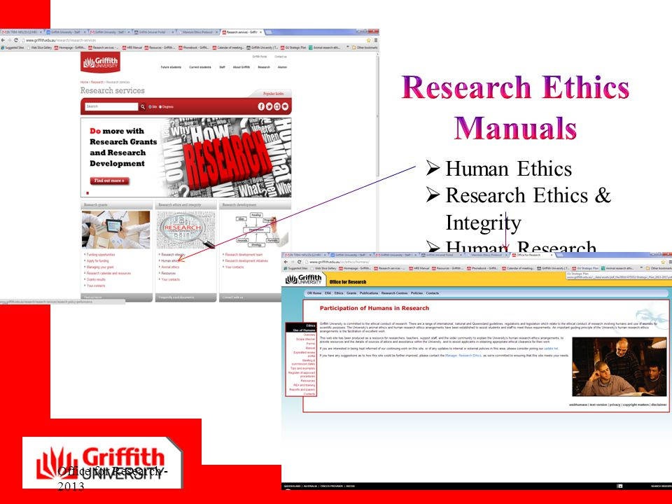 Research Ethics Manuals