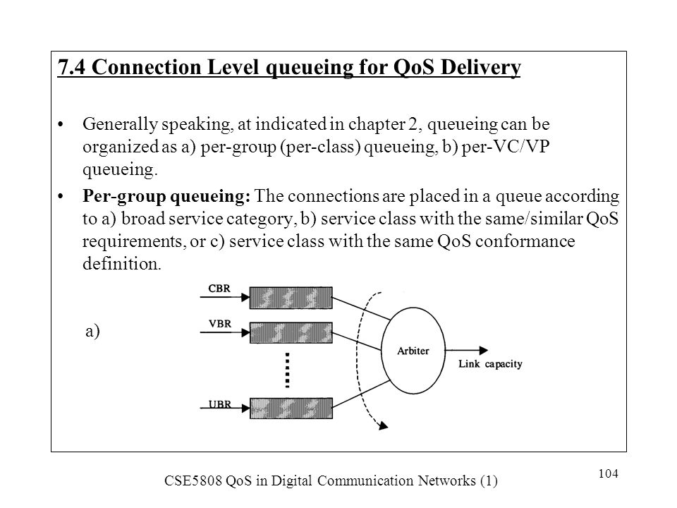 7.4 Connection Level queueing for QoS Delivery