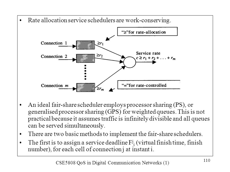 Rate allocation service schedulers are work-conserving.