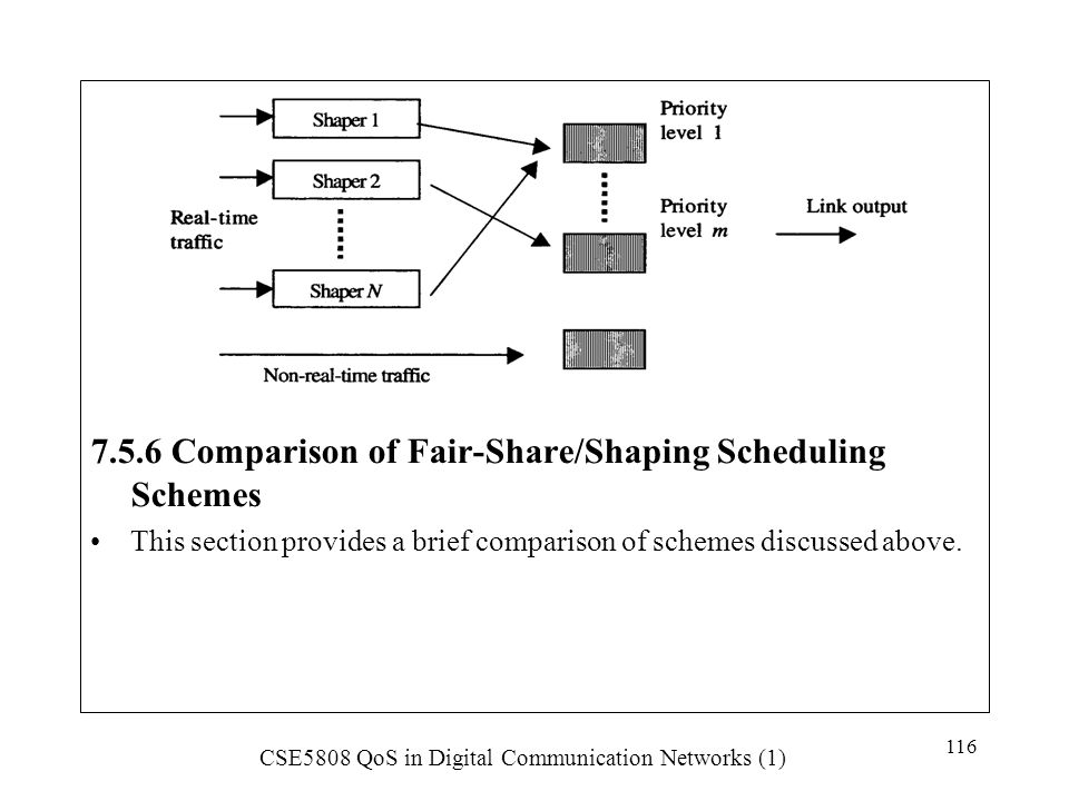 7.5.6 Comparison of Fair-Share/Shaping Scheduling Schemes