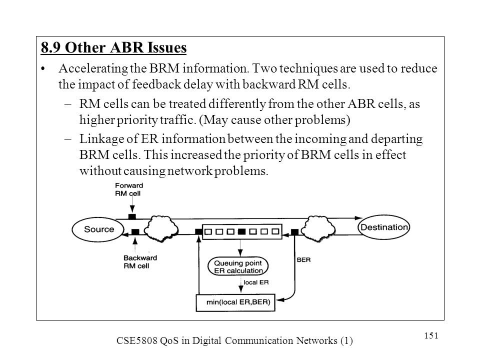 8.9 Other ABR Issues Accelerating the BRM information. Two techniques are used to reduce the impact of feedback delay with backward RM cells.