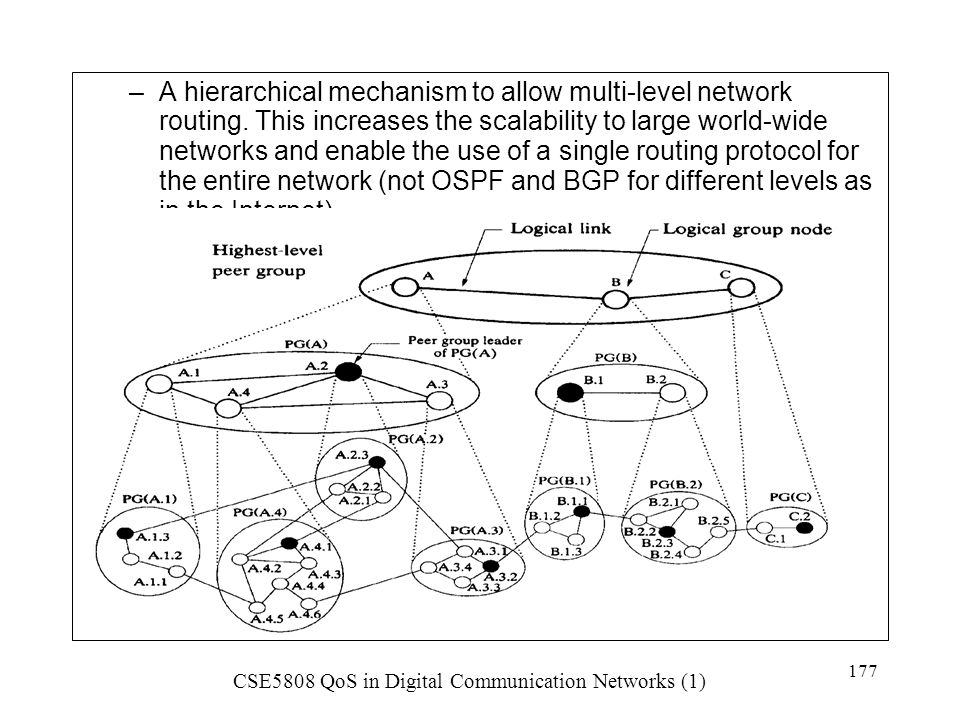 A hierarchical mechanism to allow multi-level network routing