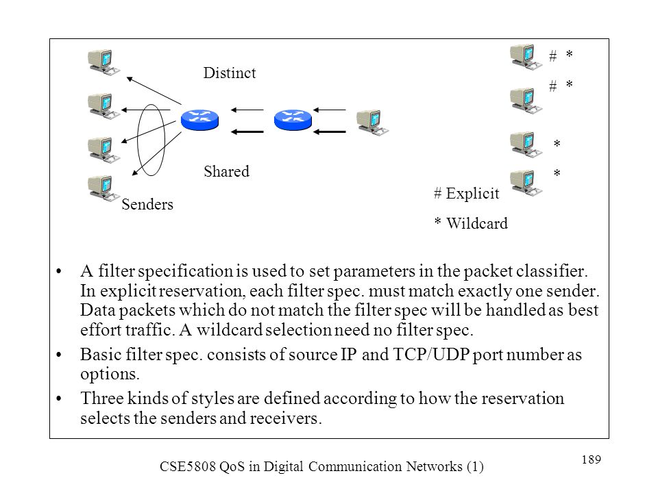 A filter specification is used to set parameters in the packet classifier. In explicit reservation, each filter spec. must match exactly one sender. Data packets which do not match the filter spec will be handled as best effort traffic. A wildcard selection need no filter spec.