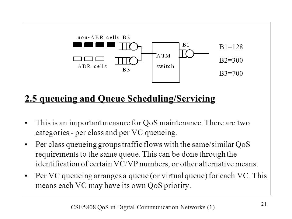 2.5 queueing and Queue Scheduling/Servicing