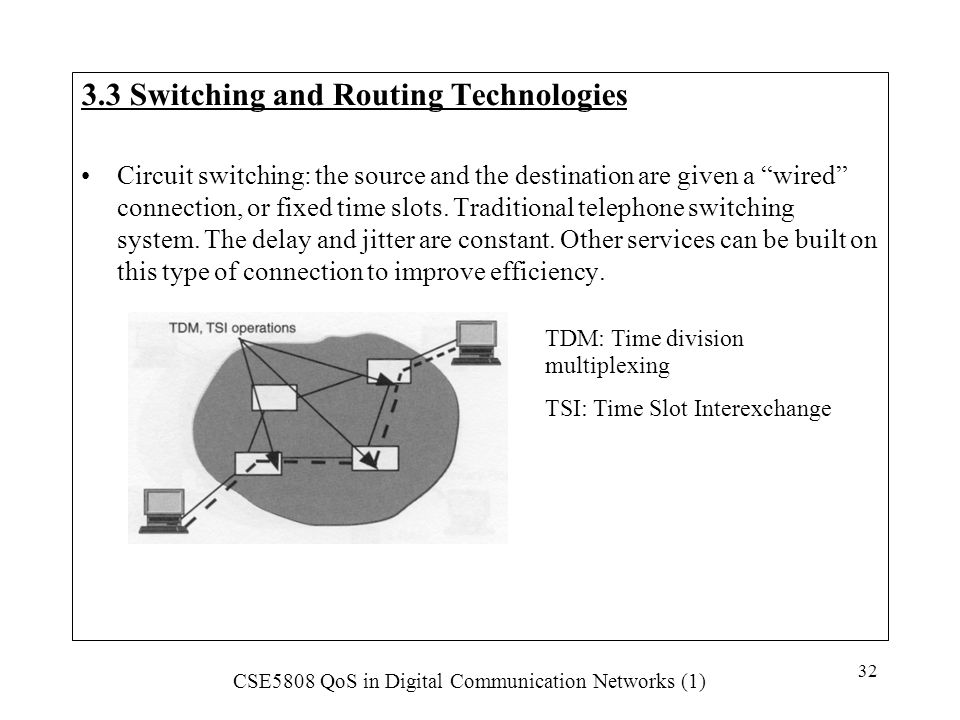 3.3 Switching and Routing Technologies
