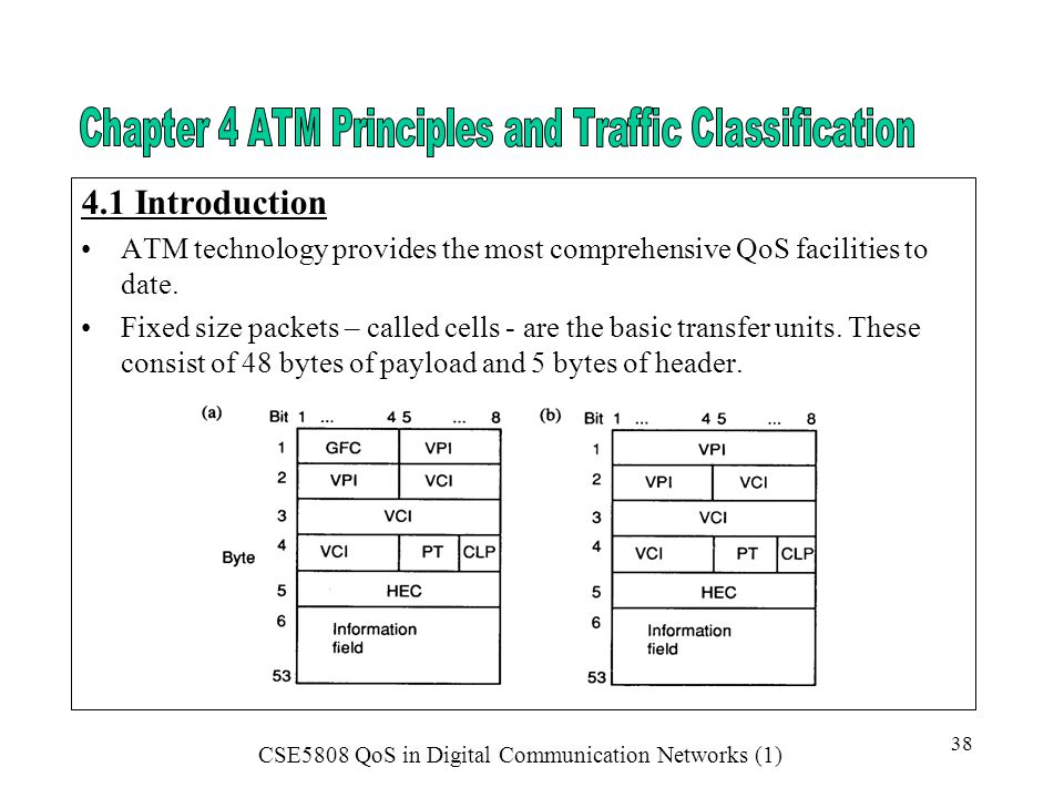 4.1 Introduction ATM technology provides the most comprehensive QoS facilities to date.